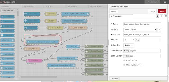 node input minutes
