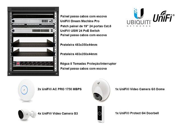 Ubiquiti Unifi - Home