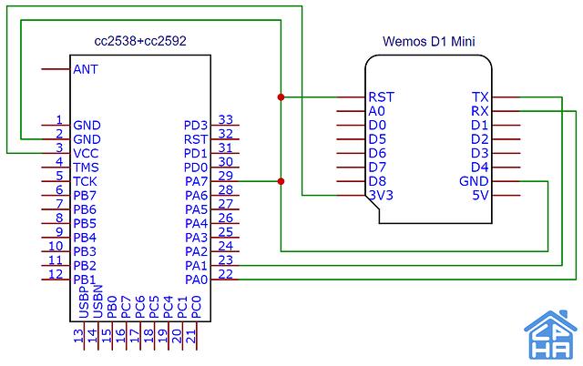 wiring_cc2538_to_wemos_flash