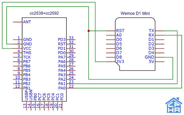 wiring_cc2538_to_usb
