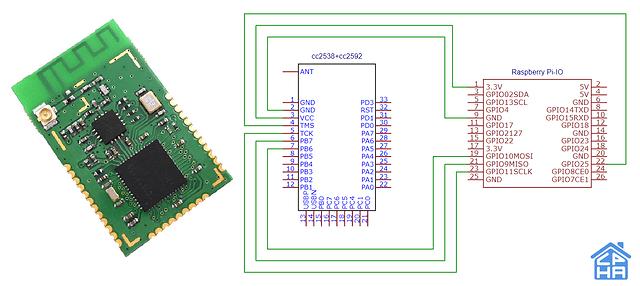 wiring_cc2538_to_pi_1