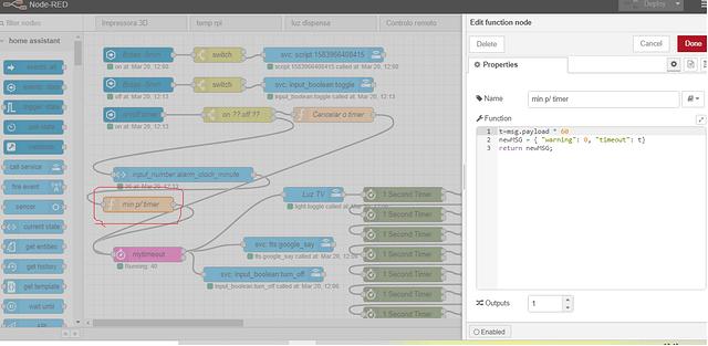 node converter p min