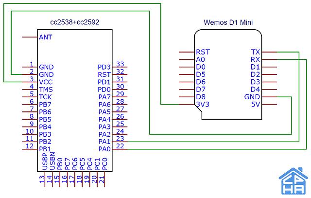 wiring_cc2538_to_wifi