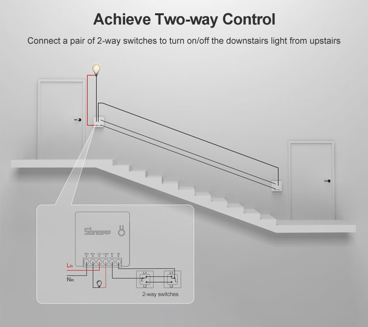 Two-way-Contro_750