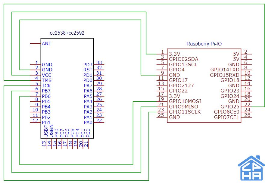 wiring_cc2538_to_pi